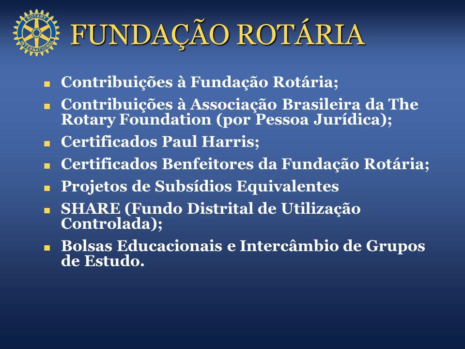 FUNDAÇÃO ROTÁRIA Contribuições à Fundação Rotária; Contribuições à Associação Brasileira da The Rotary Foundation (por Pessoa Jurídica); Certificados