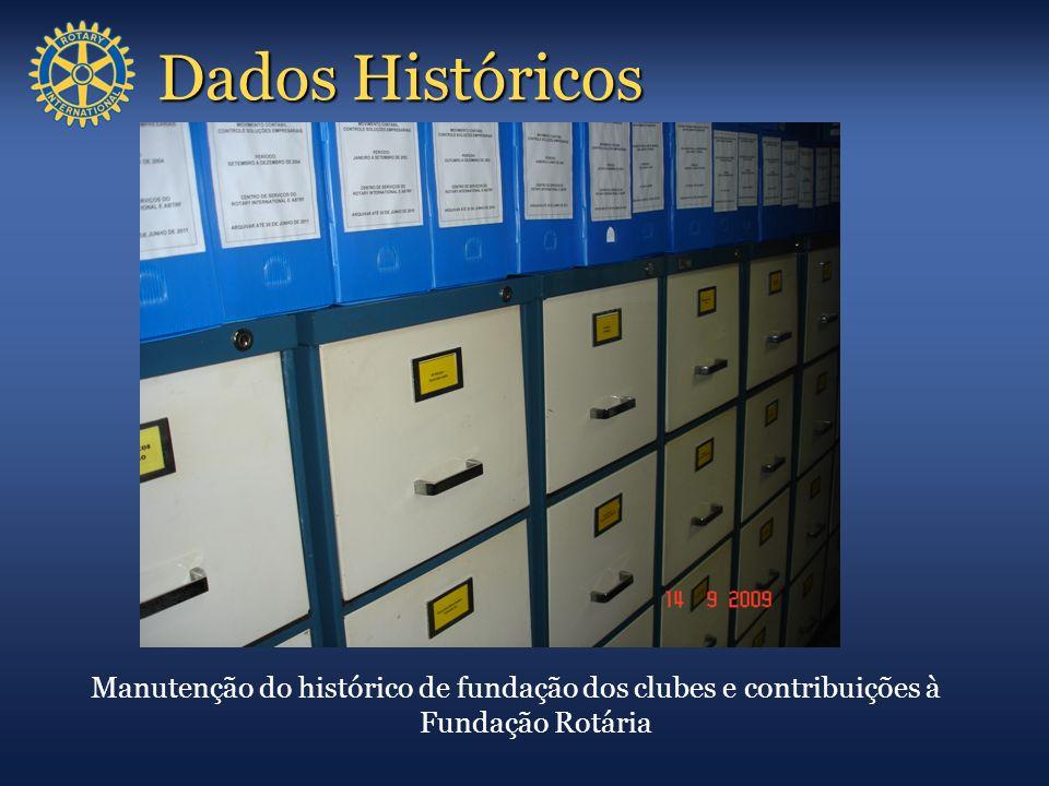 Dados Históricos Manutenção do histórico de fundação dos clubes e contribuições à Fundação Rotária