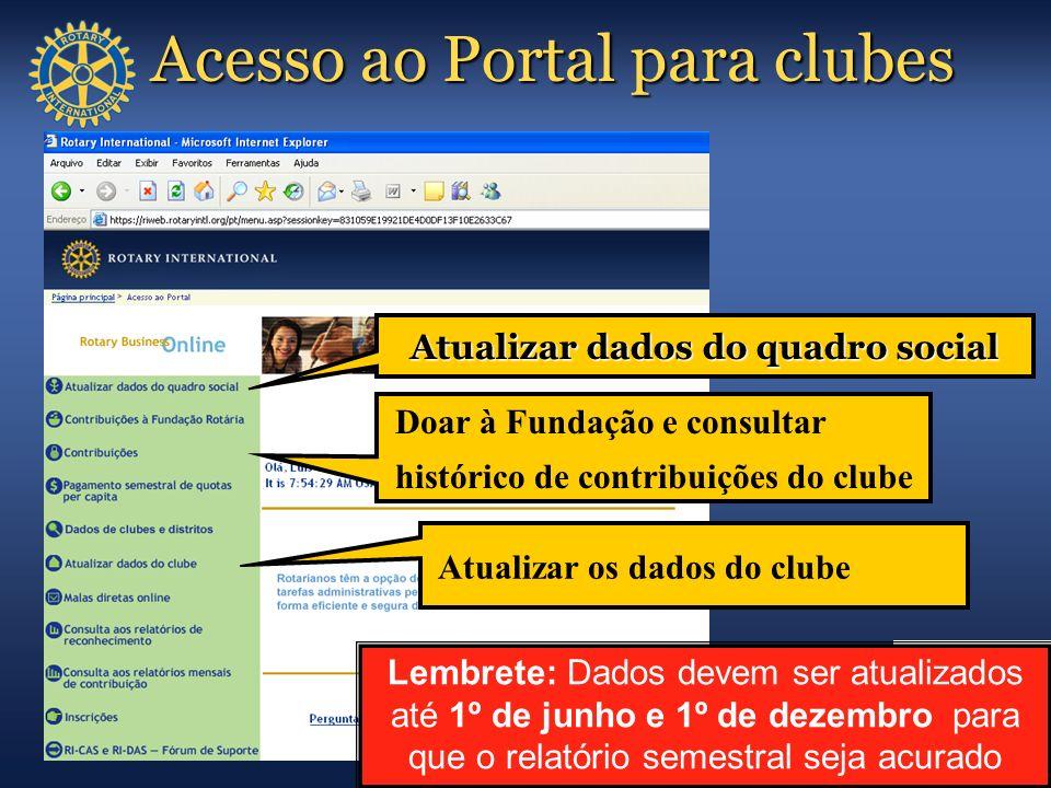 GETS 30 Acesso ao Portal para clubes Lembrete: Dados devem ser atualizados até 1º de junho e 1º de dezembro para que o relatório semestral seja acurad