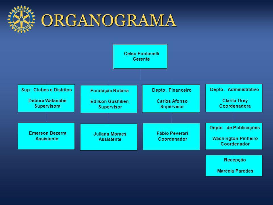 ORGANOGRAMA Celso Fontanelli Gerente Sup.Clubes e Distritos Debora Watanabe Supervisora Fundação Rotária Edilson Gushiken Supervisor Depto.Financeiro