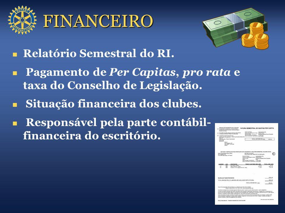 FINANCEIRO Relatório Semestral do RI. Pagamento de Per Capitas, pro rata e taxa do Conselho de Legislação. Situação financeira dos clubes. Responsável
