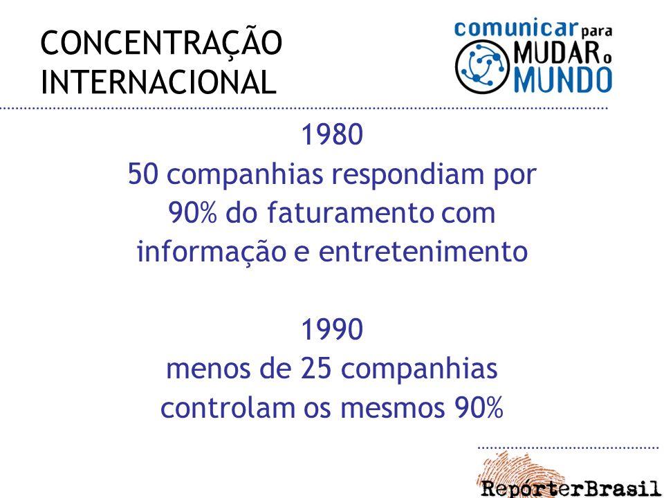CONCENTRAÇÃO INTERNACIONAL 1980 50 companhias respondiam por 90% do faturamento com informação e entretenimento 1990 menos de 25 companhias controlam