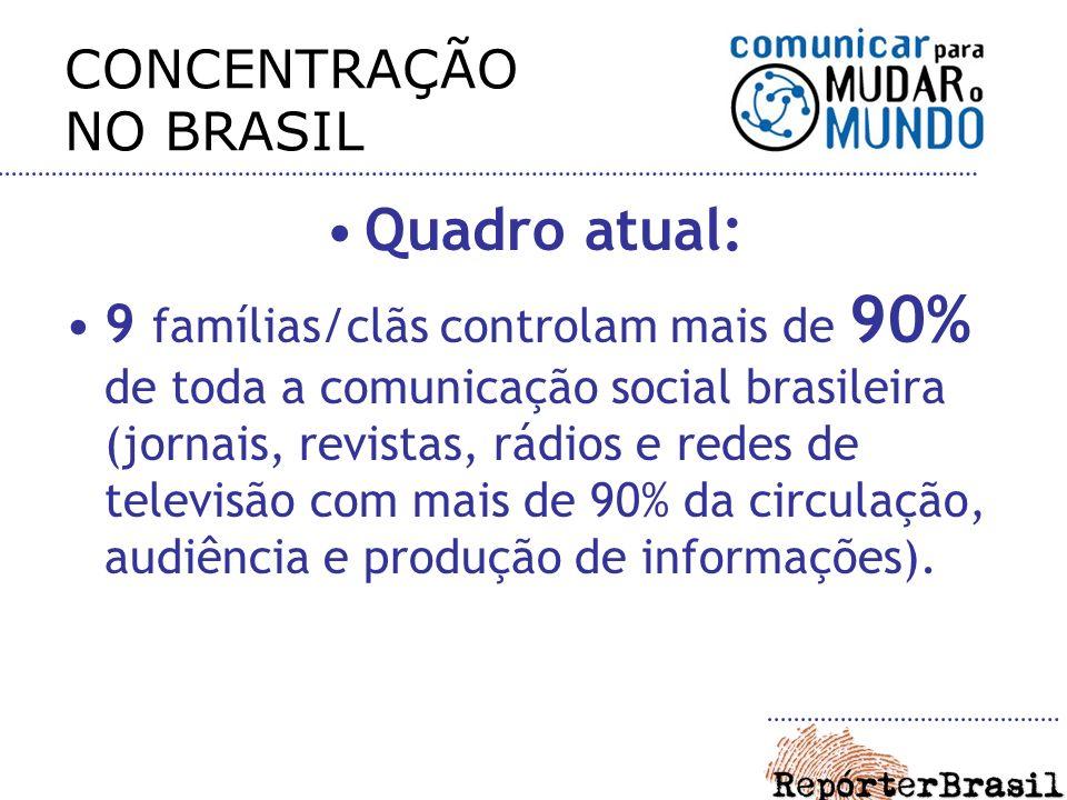 CONCENTRAÇÃO NO BRASIL Quadro atual: 9 famílias/clãs controlam mais de 90% de toda a comunicação social brasileira (jornais, revistas, rádios e redes