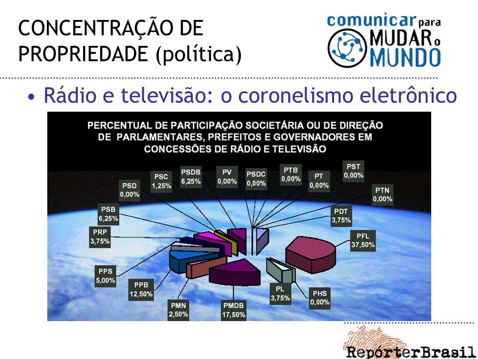 CONCENTRAÇÃO DE PROPRIEDADE (política) Rádio e televisão: o coronelismo eletrônico