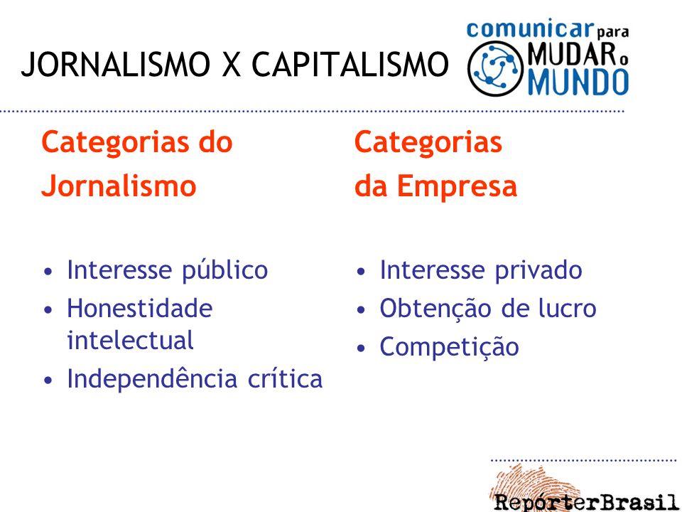 Categorias do Jornalismo Interesse público Honestidade intelectual Independência crítica Categorias da Empresa Interesse privado Obtenção de lucro Com