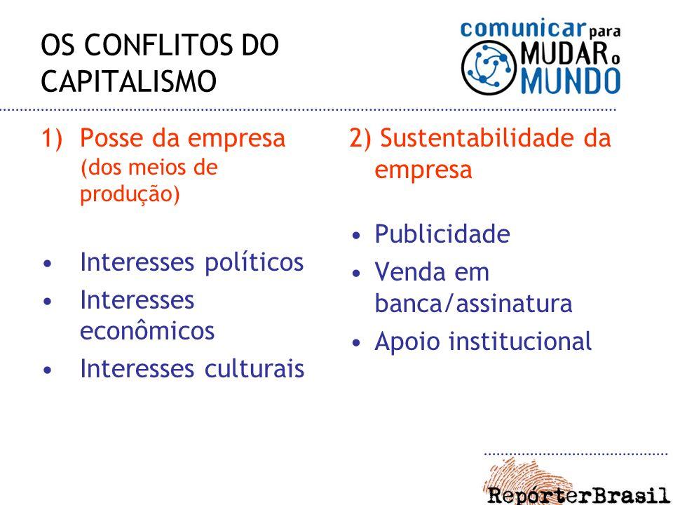 OS CONFLITOS DO CAPITALISMO 1)Posse da empresa (dos meios de produção) Interesses políticos Interesses econômicos Interesses culturais 2) Sustentabili