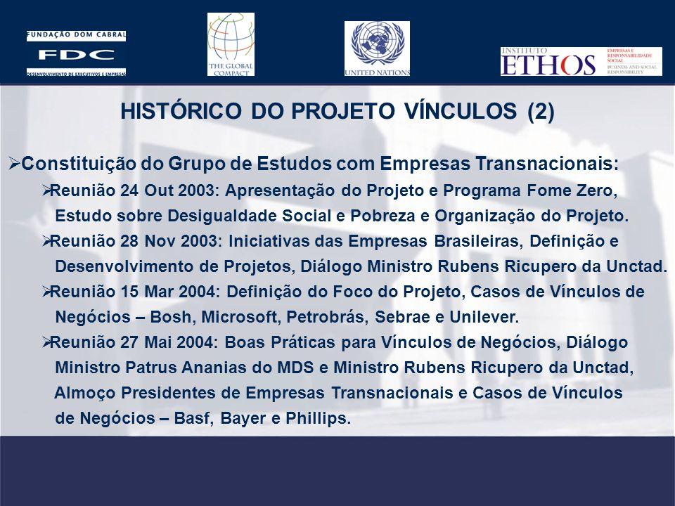 HISTÓRICO DO PROJETO VÍNCULOS (2) Constituição do Grupo de Estudos com Empresas Transnacionais: Reunião 24 Out 2003: Apresentação do Projeto e Program
