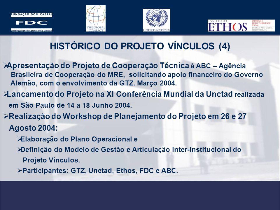 HISTÓRICO DO PROJETO VÍNCULOS (4) Apresentação do Projeto de Cooperação Técnica à ABC – Agência Brasileira de Cooperação do MRE, solicitando apoio fin