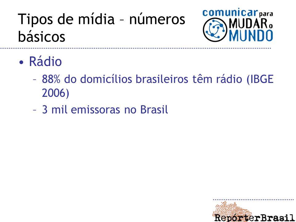 Tipos de mídia – números básicos Rádio –88% do domicílios brasileiros têm rádio (IBGE 2006) –3 mil emissoras no Brasil