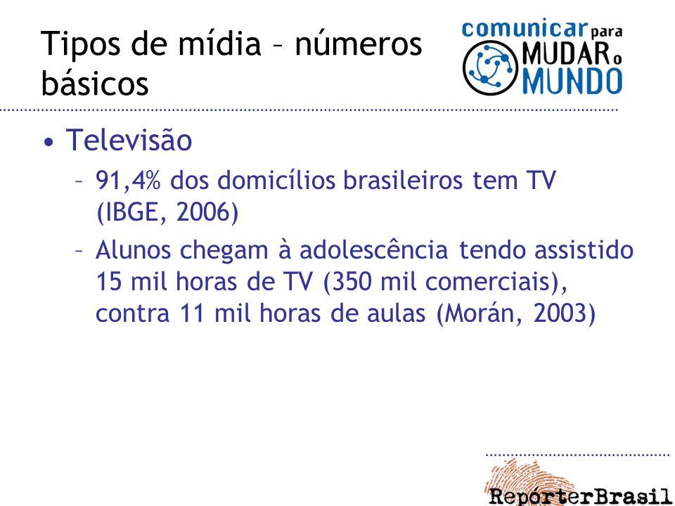 Tipos de mídia – números básicos Televisão –91,4% dos domicílios brasileiros tem TV (IBGE, 2006) –Alunos chegam à adolescência tendo assistido 15 mil horas de TV (350 mil comerciais), contra 11 mil horas de aulas (Morán, 2003)