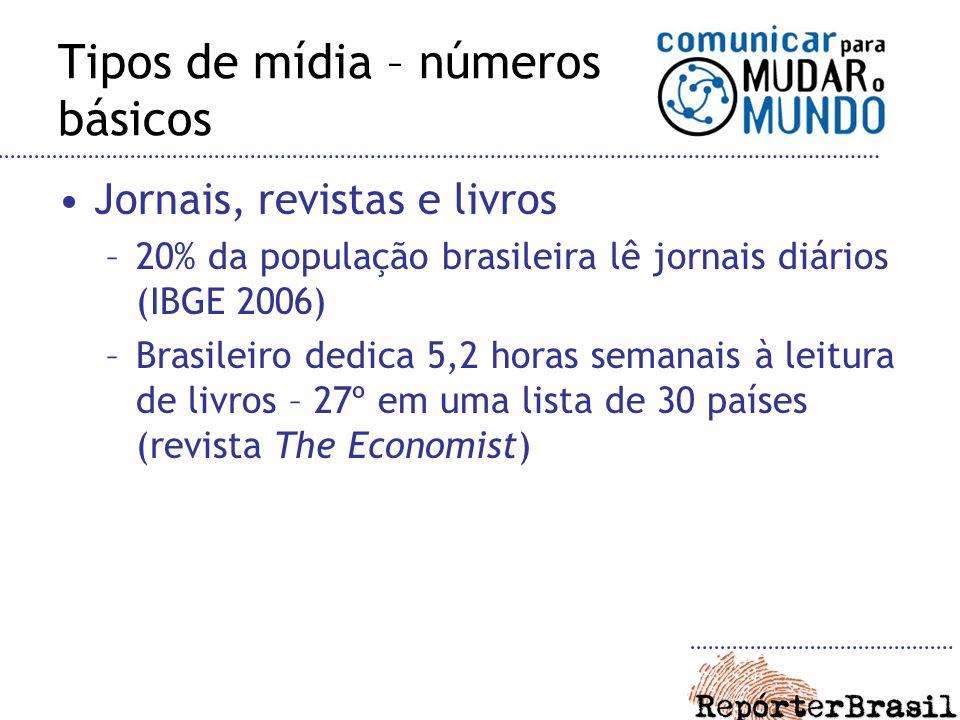 Tipos de mídia – números básicos Jornais, revistas e livros –20% da população brasileira lê jornais diários (IBGE 2006) –Brasileiro dedica 5,2 horas semanais à leitura de livros – 27º em uma lista de 30 países (revista The Economist)