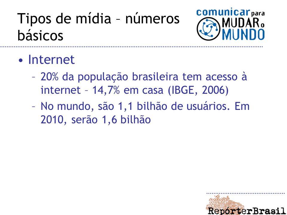 Tipos de mídia – números básicos Internet –20% da população brasileira tem acesso à internet – 14,7% em casa (IBGE, 2006) –No mundo, são 1,1 bilhão de usuários.