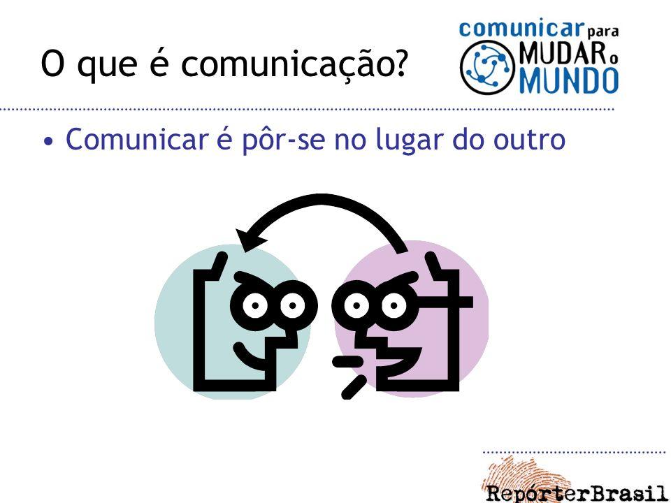 Tipos de comunicação Intrapessoal (reflexiva) Interpessoal (dialógica) Massiva (midiática)