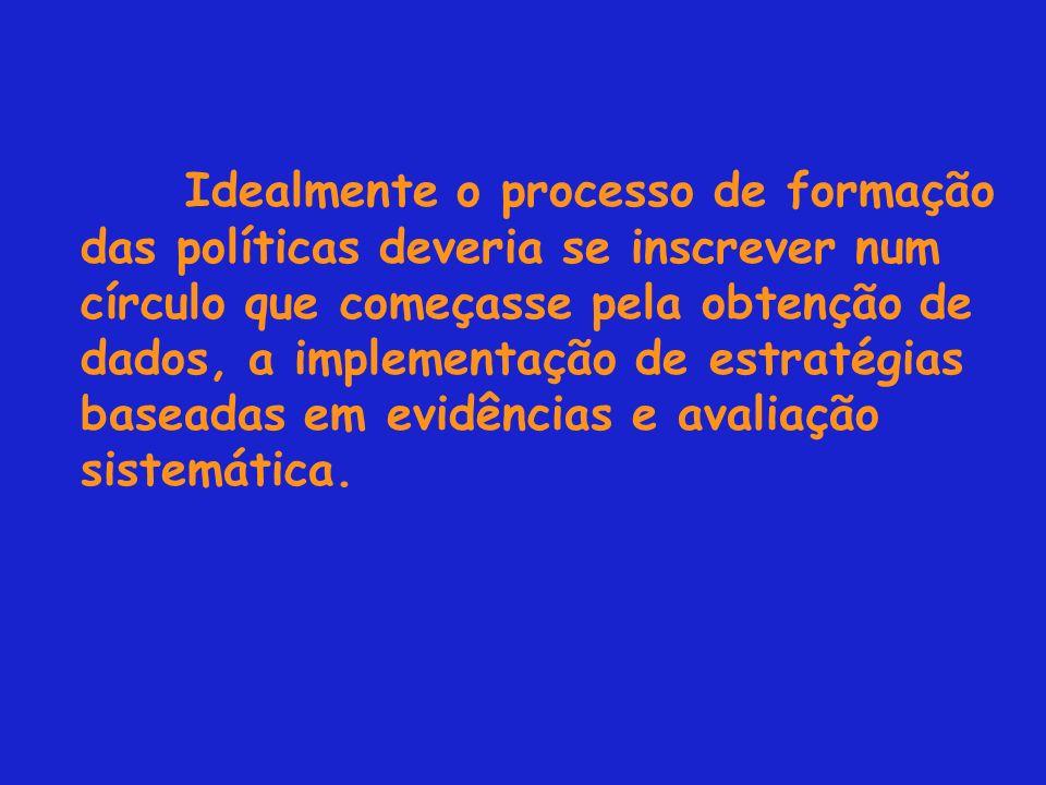 Idealmente o processo de formação das políticas deveria se inscrever num círculo que começasse pela obtenção de dados, a implementação de estratégias baseadas em evidências e avaliação sistemática.