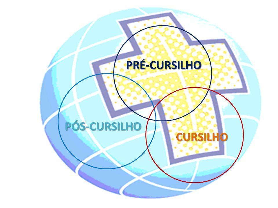 CURSILHO PRÉ-CURSILHO PRÉ-CURSILHO PÓS-CURSILHO CURSILHO