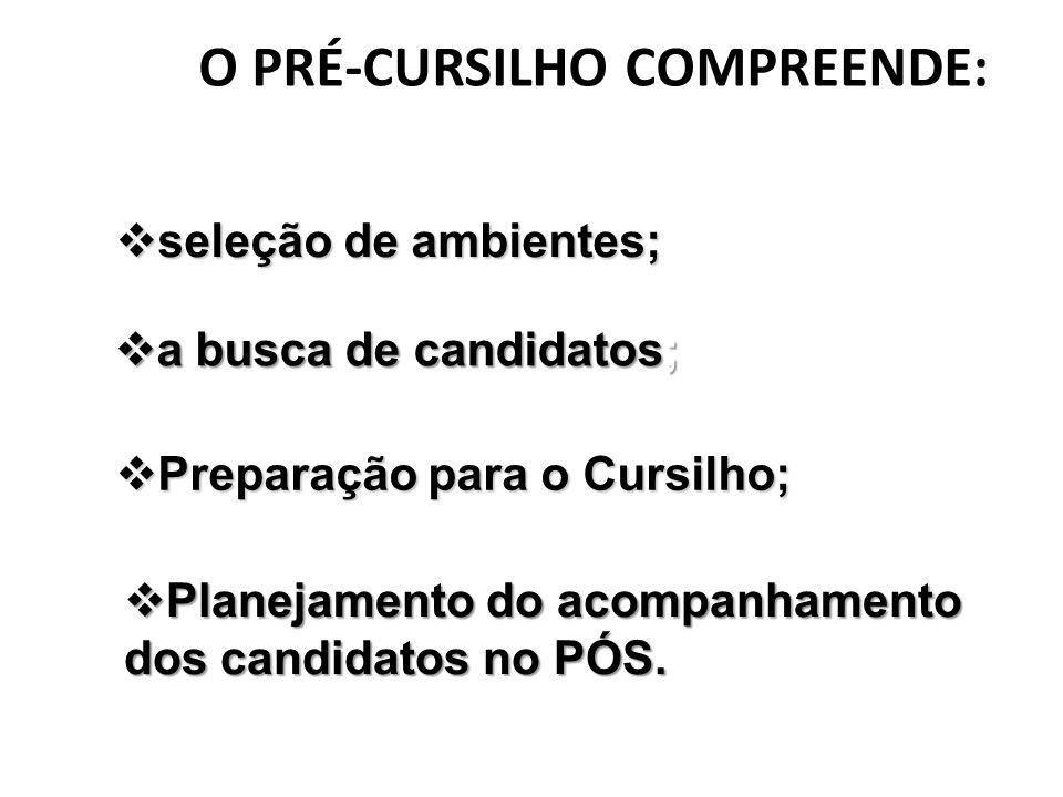 O PRÉ-CURSILHO COMPREENDE: seleção de ambientes; seleção de ambientes; a busca de candidatos; a busca de candidatos; Preparação para o Cursilho; Prepa