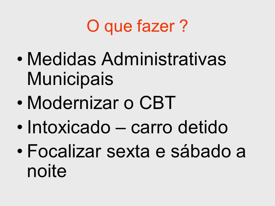 O que fazer ? Medidas Administrativas Municipais Modernizar o CBT Intoxicado – carro detido Focalizar sexta e sábado a noite
