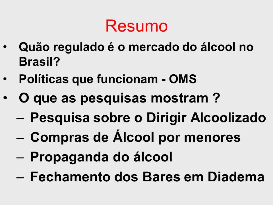 Resumo Quão regulado é o mercado do álcool no Brasil? Políticas que funcionam - OMS O que as pesquisas mostram ? –Pesquisa sobre o Dirigir Alcoolizado