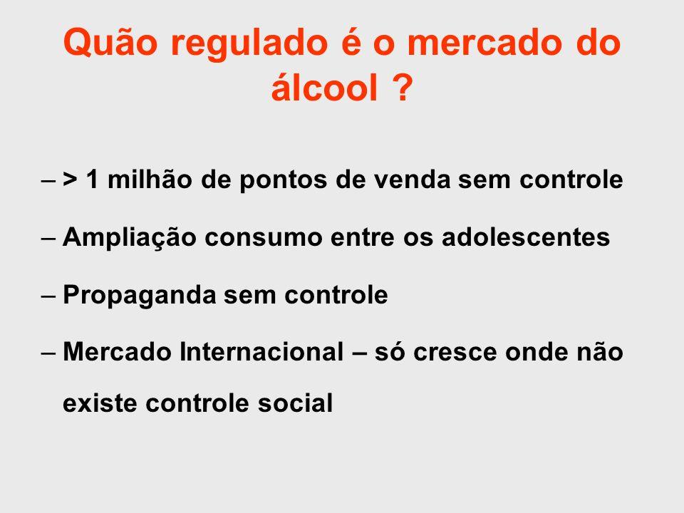 Quão regulado é o mercado do álcool ? –> 1 milhão de pontos de venda sem controle –Ampliação consumo entre os adolescentes –Propaganda sem controle –M