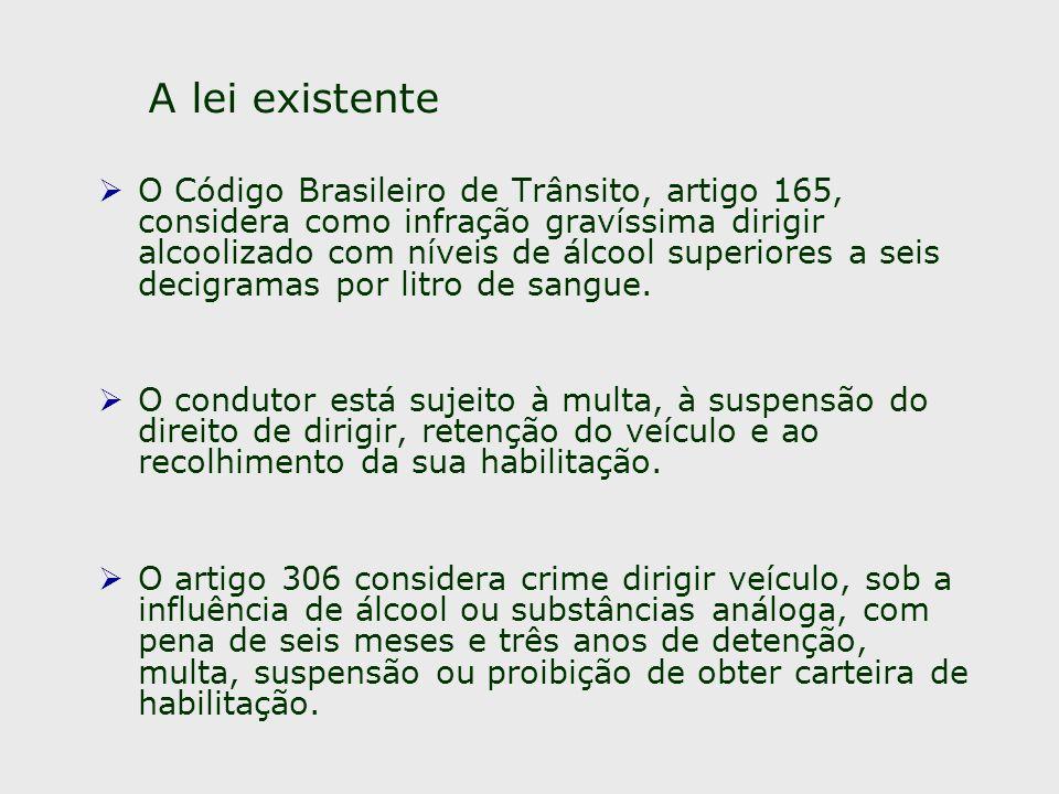 A lei existente O Código Brasileiro de Trânsito, artigo 165, considera como infração gravíssima dirigir alcoolizado com níveis de álcool superiores a