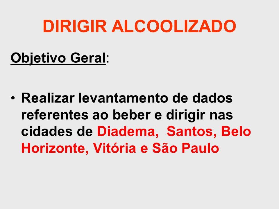DIRIGIR ALCOOLIZADO Objetivo Geral: Realizar levantamento de dados referentes ao beber e dirigir nas cidades de Diadema, Santos, Belo Horizonte, Vitór