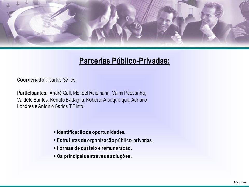 Parcerias Público-Privadas: Retorna Identificação de oportunidades. Estruturas de organização público-privadas. Formas de custeio e remuneração. Os pr