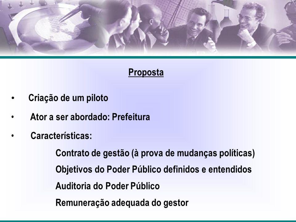 Proposta Criação de um piloto Ator a ser abordado: Prefeitura Características: Contrato de gestão (à prova de mudanças políticas) Objetivos do Poder P