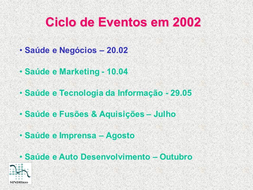 Ciclo de Eventos em 2002 Saúde e Negócios – 20.02 Saúde e Marketing - 10.04 Saúde e Tecnologia da Informação - 29.05 Saúde e Fusões & Aquisições – Julho Saúde e Imprensa – Agosto Saúde e Auto Desenvolvimento – Outubro