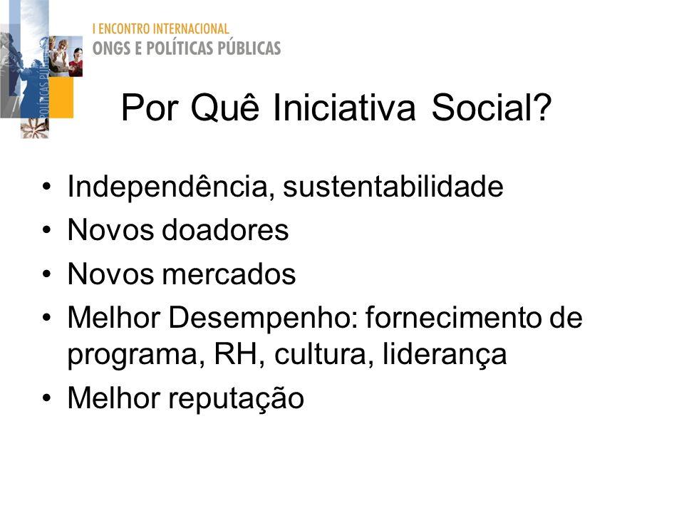 Por Quê Iniciativa Social? Independência, sustentabilidade Novos doadores Novos mercados Melhor Desempenho: fornecimento de programa, RH, cultura, lid