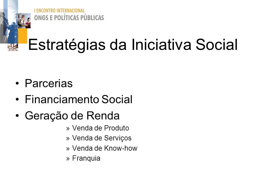 Estratégias da Iniciativa Social Parcerias Financiamento Social Geração de Renda »Venda de Produto »Venda de Serviços »Venda de Know-how »Franquia