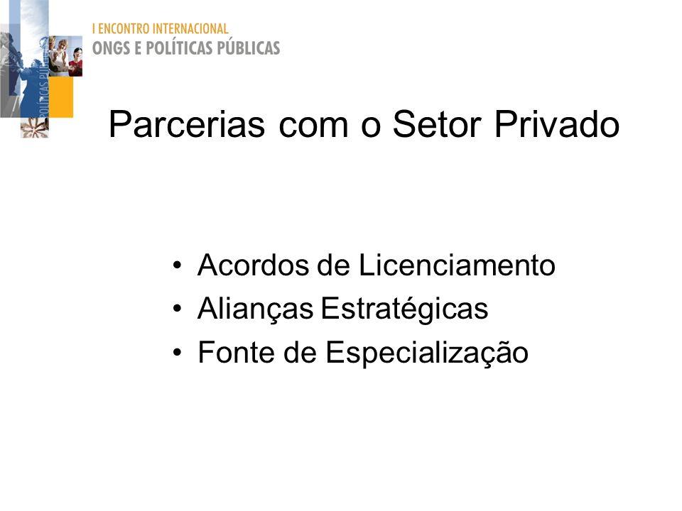 Parcerias com o Setor Privado Acordos de Licenciamento Alianças Estratégicas Fonte de Especialização