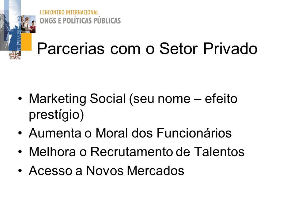 Parcerias com o Setor Privado Marketing Social (seu nome – efeito prestígio) Aumenta o Moral dos Funcionários Melhora o Recrutamento de Talentos Acess