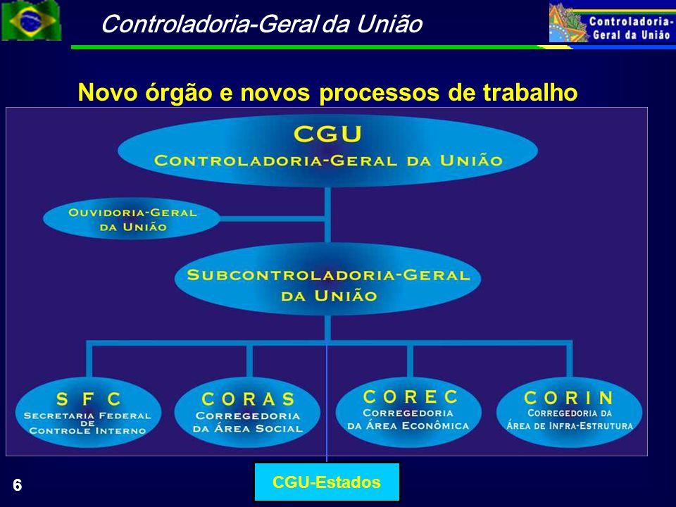 Controladoria-Geral da União 6 Novo órgão e novos processos de trabalho CGU-Estados