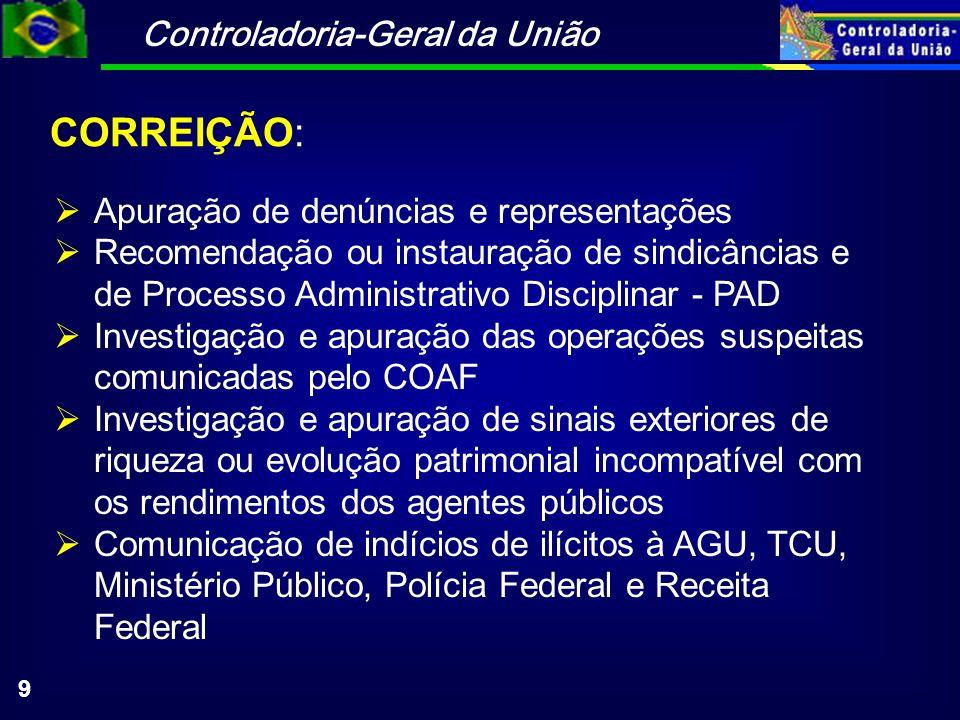 Controladoria-Geral da União 9 CORREIÇÃO: Apuração de denúncias e representações Recomendação ou instauração de sindicâncias e de Processo Administrat