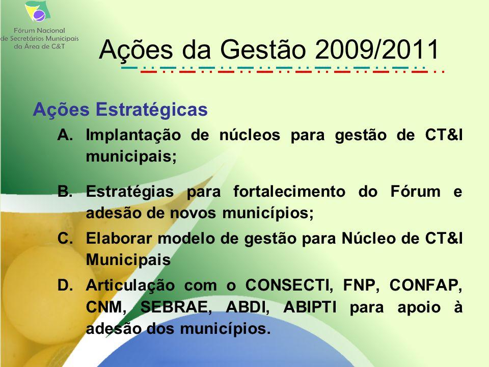 Ações Estratégicas A.Implantação de núcleos para gestão de CT&I municipais; B.Estratégias para fortalecimento do Fórum e adesão de novos municípios; C.Elaborar modelo de gestão para Núcleo de CT&I Municipais D.Articulação com o CONSECTI, FNP, CONFAP, CNM, SEBRAE, ABDI, ABIPTI para apoio à adesão dos municípios.