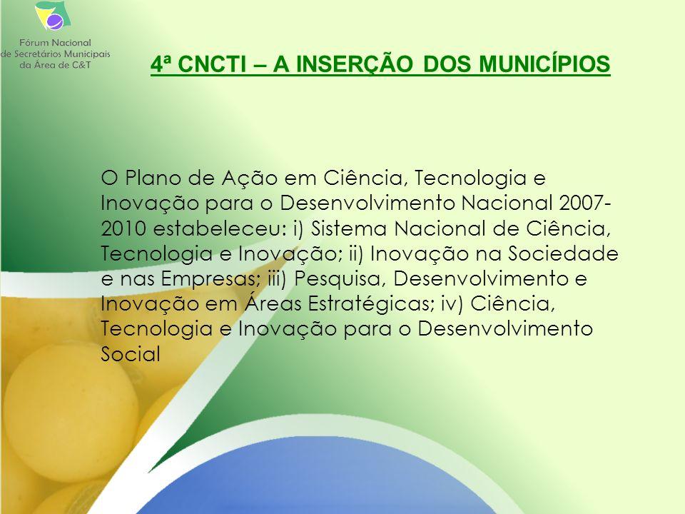 O Plano de Ação em Ciência, Tecnologia e Inovação para o Desenvolvimento Nacional 2007- 2010 estabeleceu: i) Sistema Nacional de Ciência, Tecnologia e Inovação; ii) Inovação na Sociedade e nas Empresas; iii) Pesquisa, Desenvolvimento e Inovação em Áreas Estratégicas; iv) Ciência, Tecnologia e Inovação para o Desenvolvimento Social 4ª CNCTI – A INSERÇÃO DOS MUNICÍPIOS