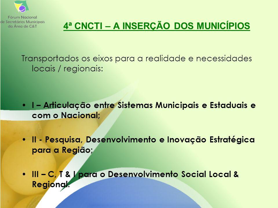 Transportados os eixos para a realidade e necessidades locais / regionais: I – Articulação entre Sistemas Municipais e Estaduais e com o Nacional; II - Pesquisa, Desenvolvimento e Inovação Estratégica para a Região; III – C, T & I para o Desenvolvimento Social Local & Regional.