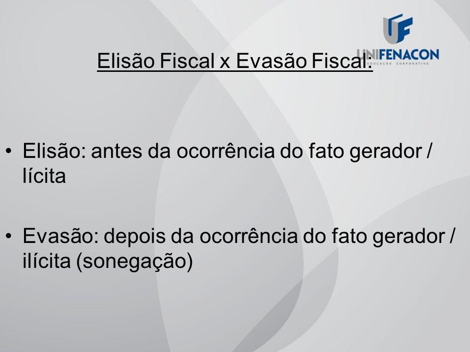 Elisão Fiscal x Evasão Fiscal: Elisão: antes da ocorrência do fato gerador / lícita Evasão: depois da ocorrência do fato gerador / ilícita (sonegação)