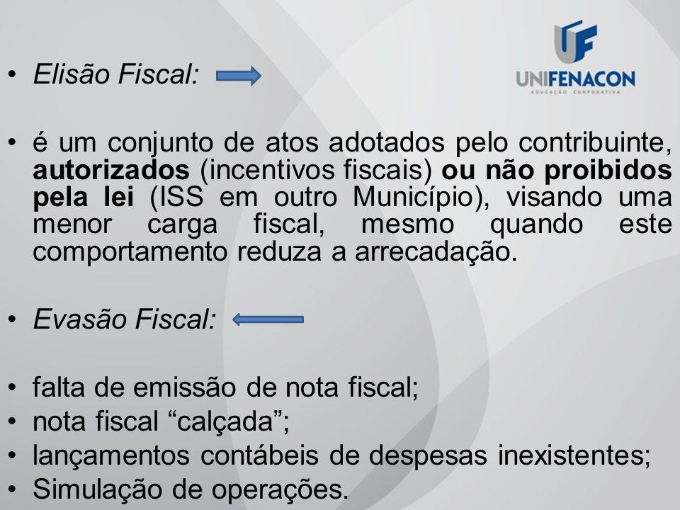 Elisão Fiscal: é um conjunto de atos adotados pelo contribuinte, autorizados (incentivos fiscais) ou não proibidos pela lei (ISS em outro Município),