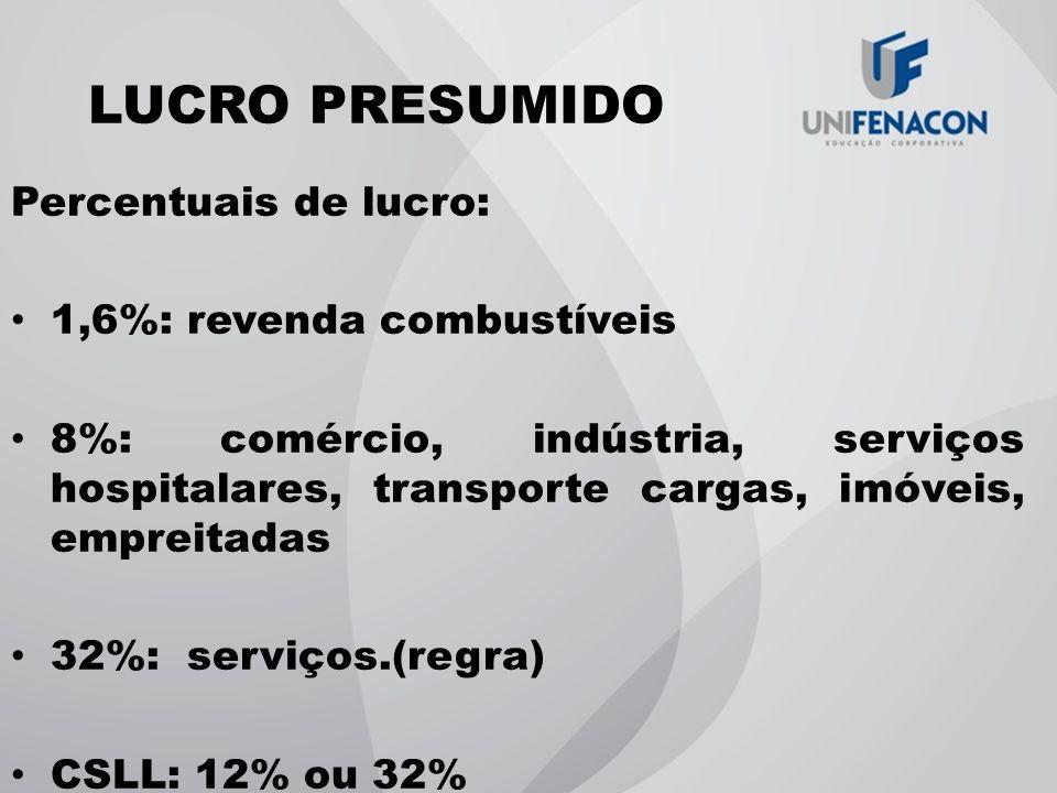 Percentuais de lucro: 1,6%: revenda combustíveis 8%: comércio, indústria, serviços hospitalares, transporte cargas, imóveis, empreitadas 32%: serviços