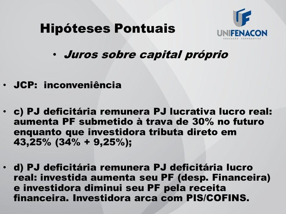 Hipóteses Pontuais Juros sobre capital próprio JCP: inconveniência c) PJ deficitária remunera PJ lucrativa lucro real: aumenta PF submetido à trava de