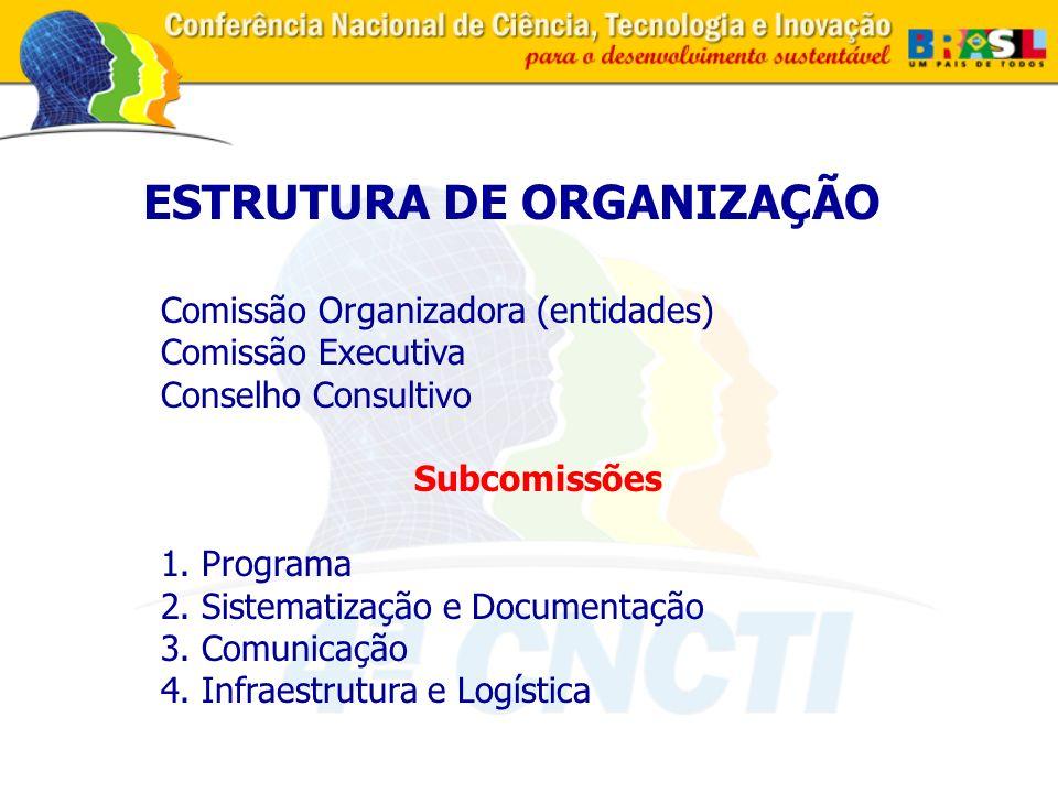 Comissão Organizadora (entidades) Comissão Executiva Conselho Consultivo Subcomissões 1.
