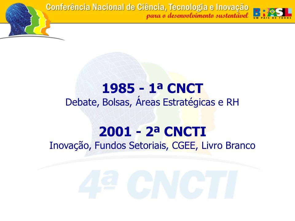 1985 - 1ª CNCT Debate, Bolsas, Áreas Estratégicas e RH 2001 - 2ª CNCTI Inovação, Fundos Setoriais, CGEE, Livro Branco