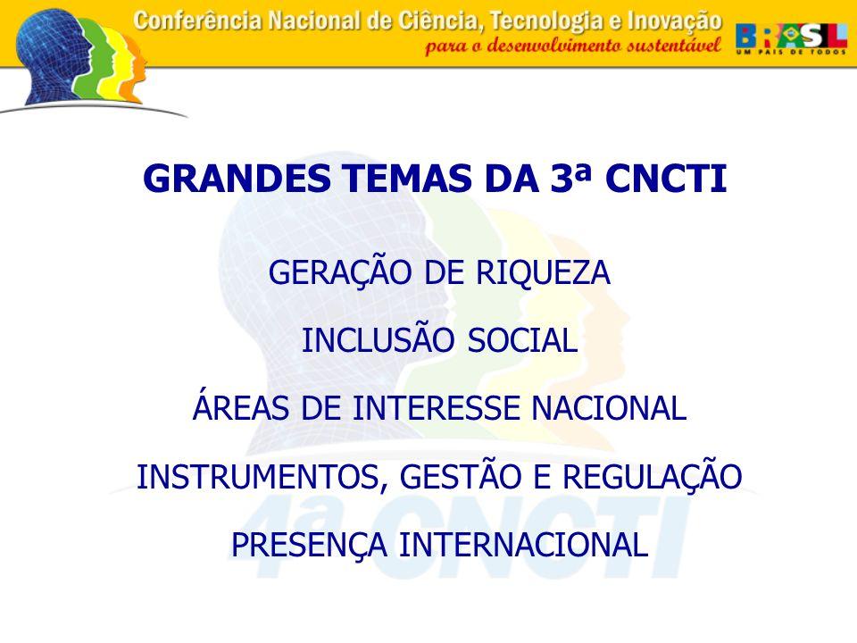 GRANDES TEMAS DA 3ª CNCTI GERAÇÃO DE RIQUEZA INCLUSÃO SOCIAL ÁREAS DE INTERESSE NACIONAL INSTRUMENTOS, GESTÃO E REGULAÇÃO PRESENÇA INTERNACIONAL