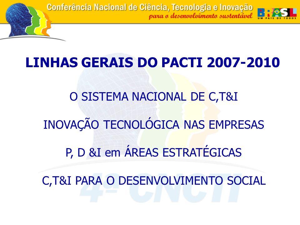 O SISTEMA NACIONAL DE C,T&I INOVAÇÃO TECNOLÓGICA NAS EMPRESAS P, D &I em ÁREAS ESTRATÉGICAS C,T&I PARA O DESENVOLVIMENTO SOCIAL LINHAS GERAIS DO PACTI 2007-2010