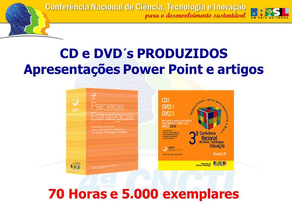 70 Horas e 5.000 exemplares CD e DVD´s PRODUZIDOS Apresentações Power Point e artigos