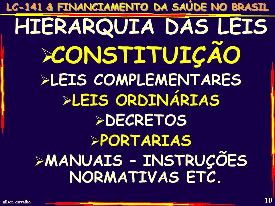 gilson carvalho 9 FUNÇÕES CONSTITUCIONAIS DO SUS REGULAR SEM REGULAÇÃO NÃO SE PODE EXECUTAR, NEM CONTROLAR, NEM FISCALIZAR FISCALIZAR CONTROLAR EXECUT