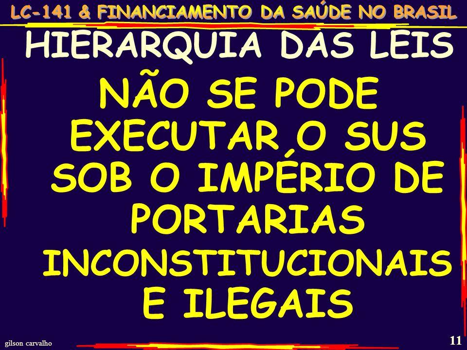 gilson carvalho 10 HIERARQUIA DAS LEIS CONSTITUIÇÃO LEIS COMPLEMENTARES LEIS ORDINÁRIAS DECRETOS PORTARIAS MANUAIS – INSTRUÇÕES NORMATIVAS ETC.