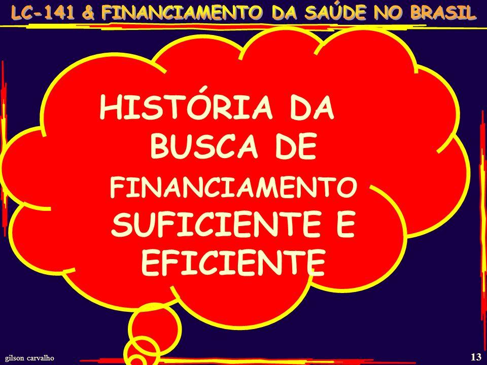 gilson carvalho 12 IMPÉRIO DAS PORTARIAS PORTARIOFILIA DO MINISTÉRIO DA SAÚDE SÉRIE HISTÓRICA POR DIA ÚTIL (220 DIAS) 2012 – 12,10 (1113 – ATÉ MAIO )