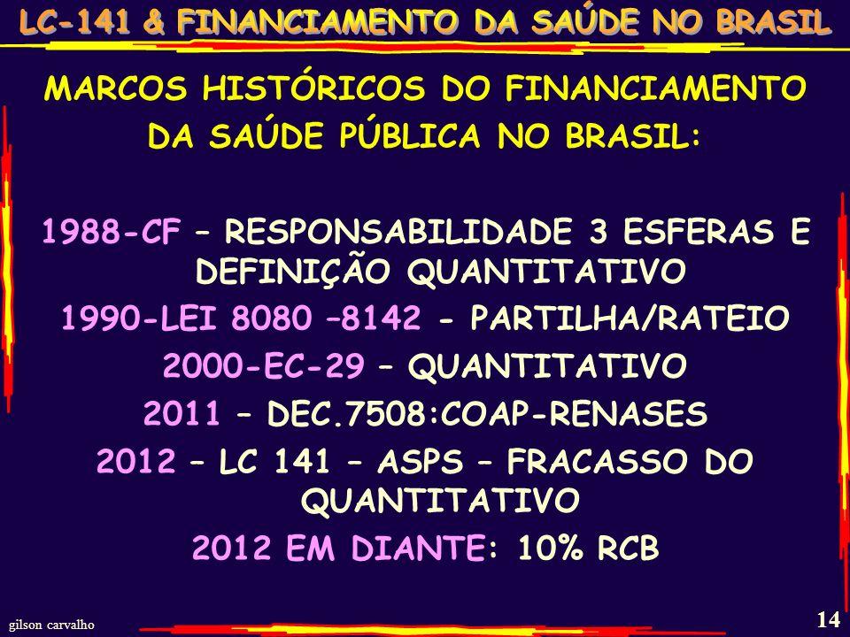 gilson carvalho 13 HISTÓRIA DA BUSCA DE FINANCIAMENTO SUFICIENTE E EFICIENTE